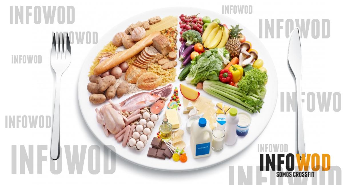 3 Dietas Efectivas Para Mejorar Tu Salud Y Rendimiento En