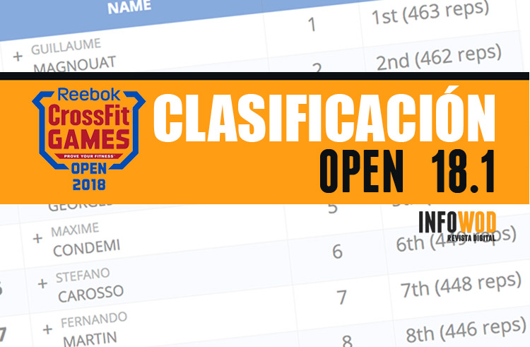 RANKING-clasificatrorios-posiciones-18-1