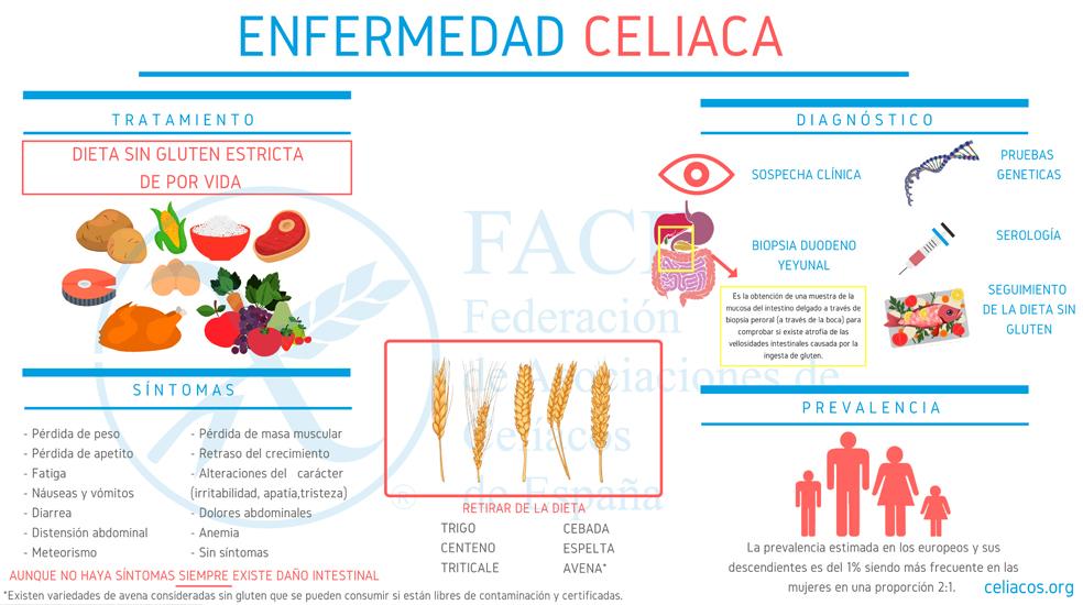 celiaco-enfermedad-deporte