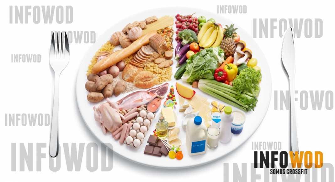 dietas-crossfit-paleo-zona