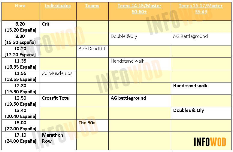 horarios miercoles crossfit games 2018