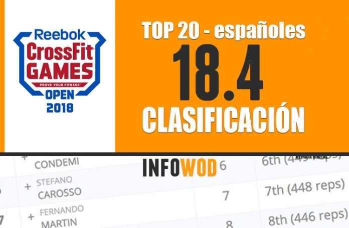 open-crossfit-clasificacion-españoles-games