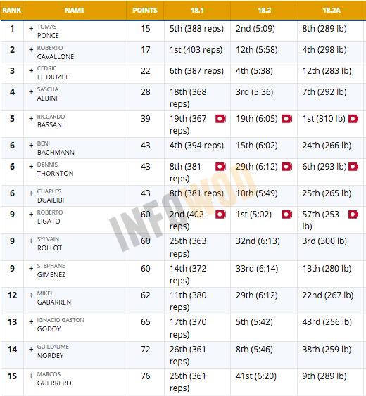 ranking-open18-2-Master 40