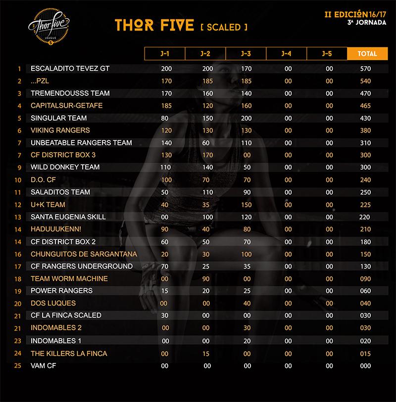 thorfive-3-rx-general
