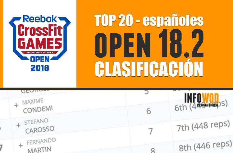 top-20-espana-open-crossfit-2018